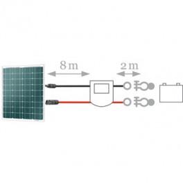 Kit de connexion Uniconnect 1.6